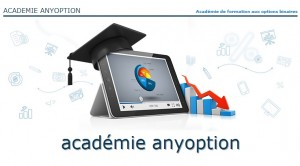 Académie d'AnyOption