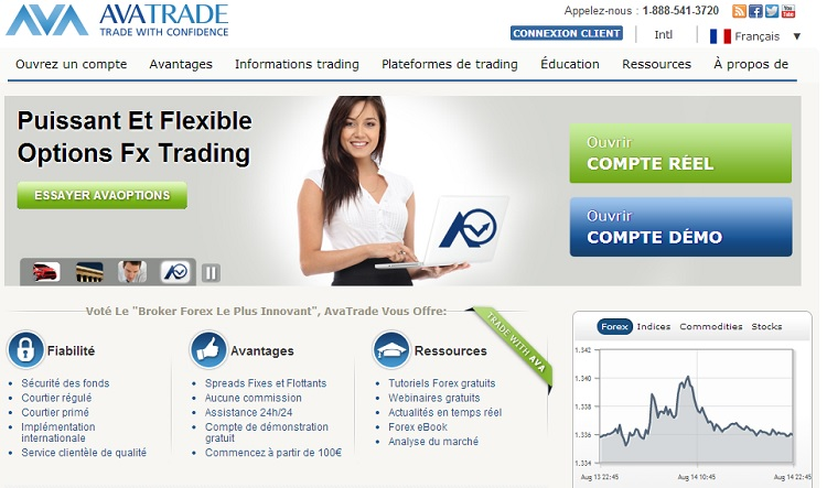 Video trader option binaire