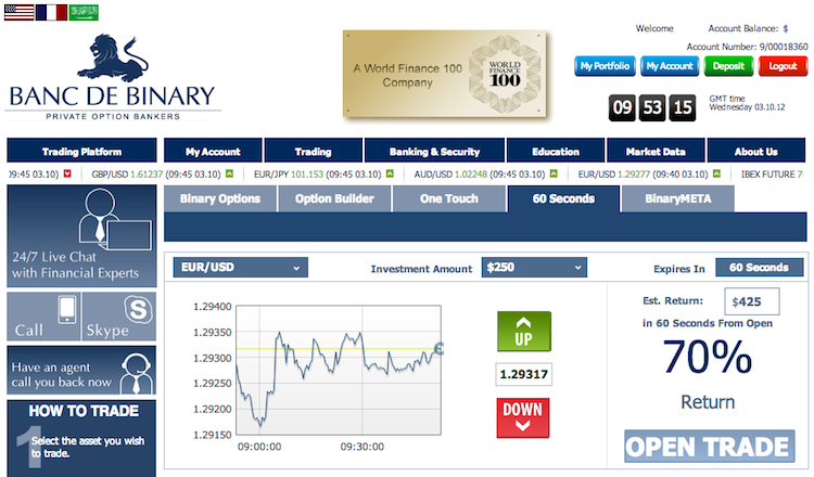 content disposition binary options