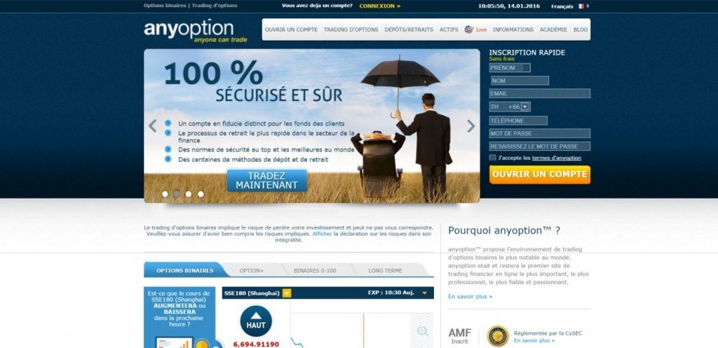 avis anyoption