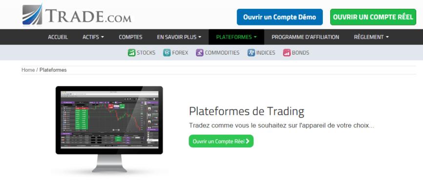 trade.com trading forex