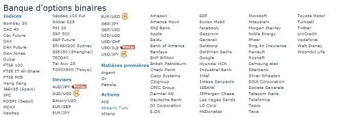 Liste des options binaires d'AnyOption