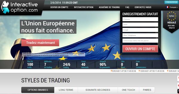 interactive option avis